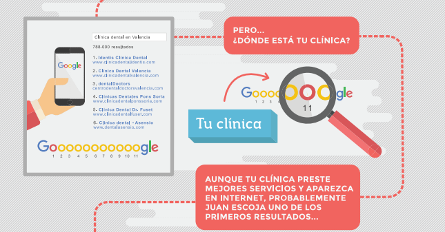 Juan Google